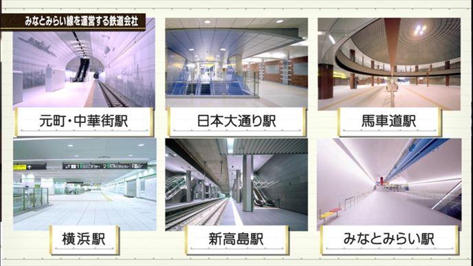 横浜高速鉄道株式会社